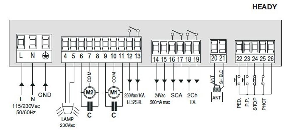 Control Units   Beninca Heady 230v Electronic Control Board